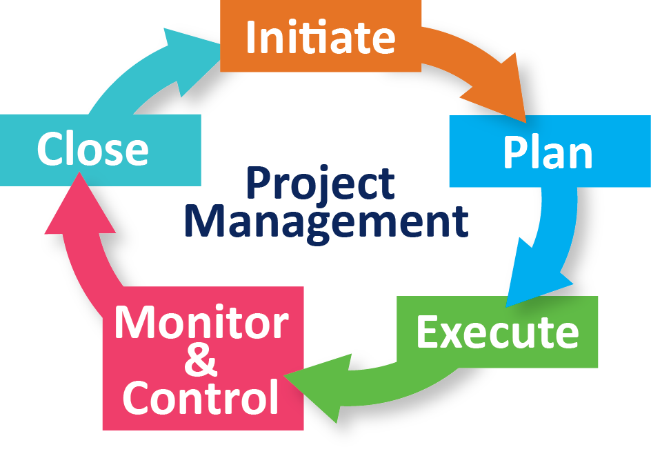 Product Roadmap Importance in Agile Project Management