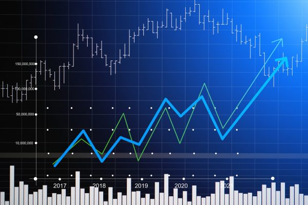 Building Relationships With Wyckoff Trading Software